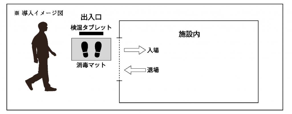 導入イメージ